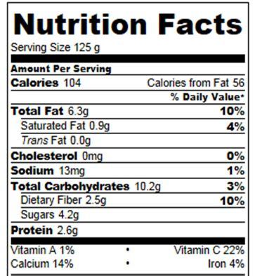 Pumpkin Pie Ingredients List avocado frozen yogurt calories and nutrition facts