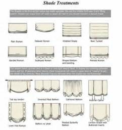Soft Fold Roman Shades
