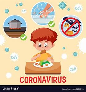 Diagram Showing How To Prevent Coronavirus Vector Image