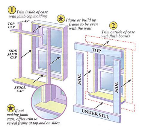 replacing windows    mother earth news