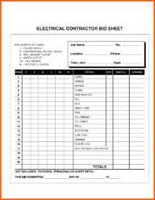 Electrical Resume Template 9 Sheet Template For Electrician Budget Template Letter