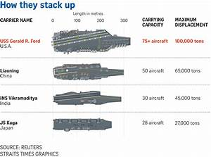 US Navy Rolls Out New Aircraft Carrier USS Gerald R Ford