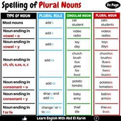 Plural Noun Examples