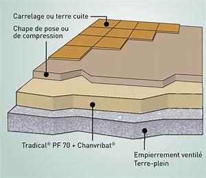 Isolant Sous Chape : parquet flottant isolation phonique parquet flottant with ~ Melissatoandfro.com Idées de Décoration