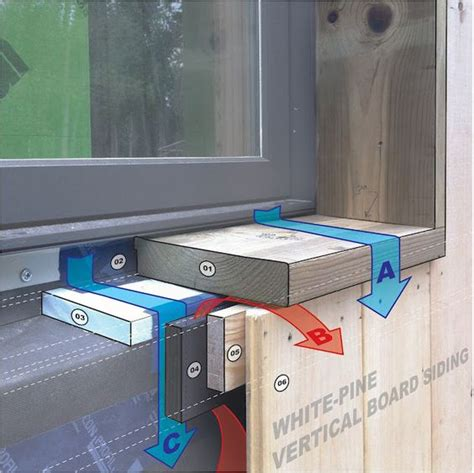 Sloped Window Sill by Flange Mounted Window On Blocking With Sloped Sill