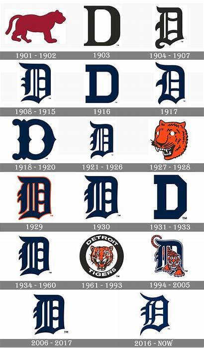 Detroit Tigers History Meaning Evolution Symbol 1000logos