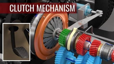 How Does A Car Clutch Work?