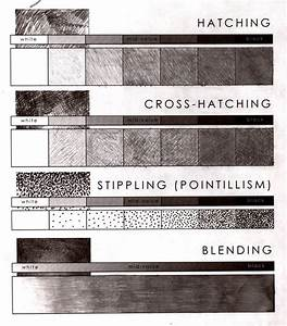value scale and shading techniques lesson