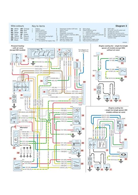 your wiring diagrams source peugeot 206 pre post heating