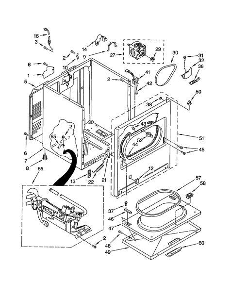 series kenmore gas dryer  heating