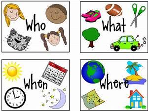 WH Questions | LingDigi