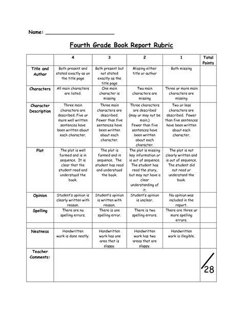 fourth grade book report rubric   literature