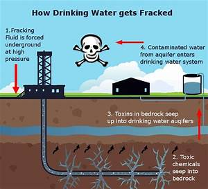 News Special Edition: Fracking Really Is Not Safe - Golden ...
