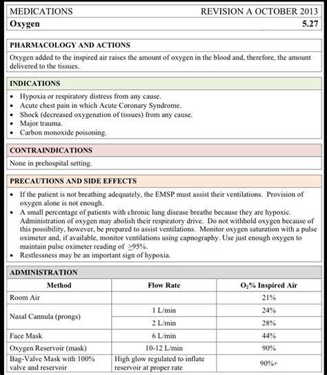 Nursing Drug Cards Medication
