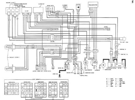 watch more like honda fourtrax 300 wiring diagram honda fourtrax 300 wiring diagram