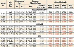 Laminated Beam Size Calculator The Best Picture Of Beam