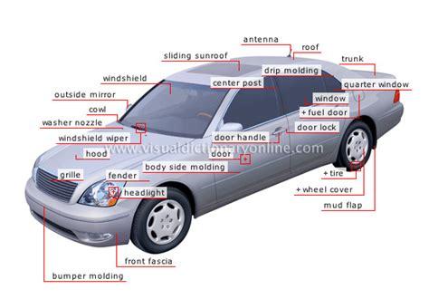 auto body parts auto body parts names