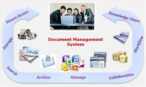 questions      selecting  document