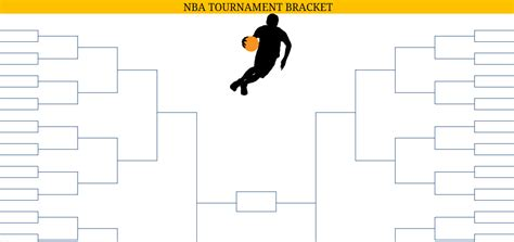 printable blank  nba playoffs bracket