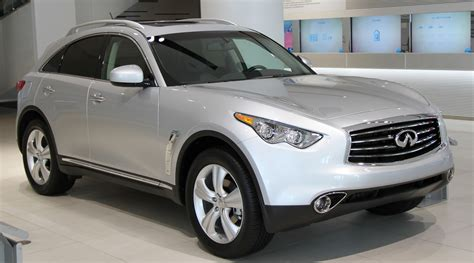File2012 Infiniti Fx35jpg  Wikimedia Commons