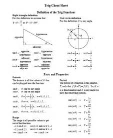Trigonometry Review Worksheet Advancedmathii Sheet Trigonometry