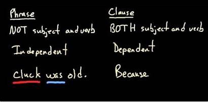 Phrase Clause Quiz Grammar English Proprofs Play