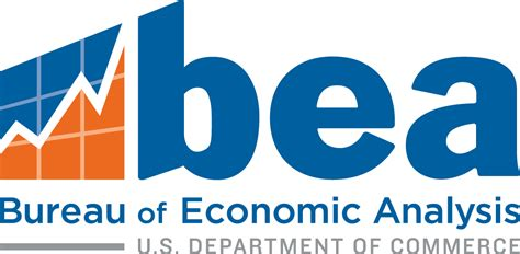 bureau of economics bureau of economic analysis