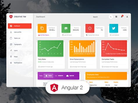 27 Free Dashboard Templates