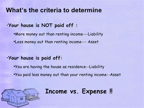 house asset  liability