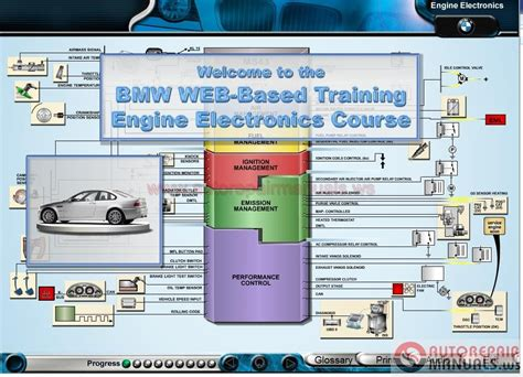 small engine repair training 2012 bmw 7 series engine control bmw web based training engine electronics course cd auto repair manual forum heavy equipment