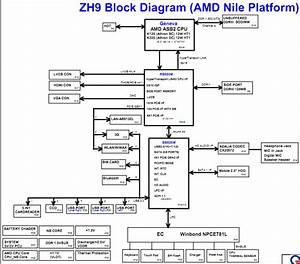 Acer Aspire One Ao521 Schematic  Quanta Zh9  U2013 Laptop Schematic