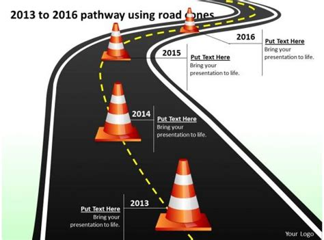 product roadmap timeline    pathway  road