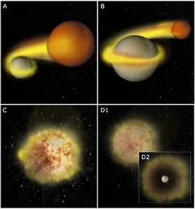 Possible new class of supernovae puts calcium in your ...
