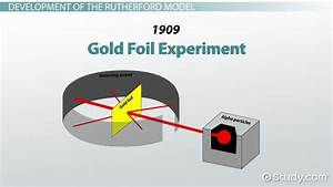 Gold Foil Experiment Model  How Did Rutherford U0026 39 S Experiment Change The Model Of Structure Of