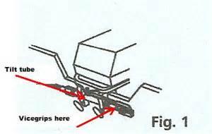 Boat Steering Wheel Keeps Turning by Steering Is Locked Up Steering Wheel Will Not Turn