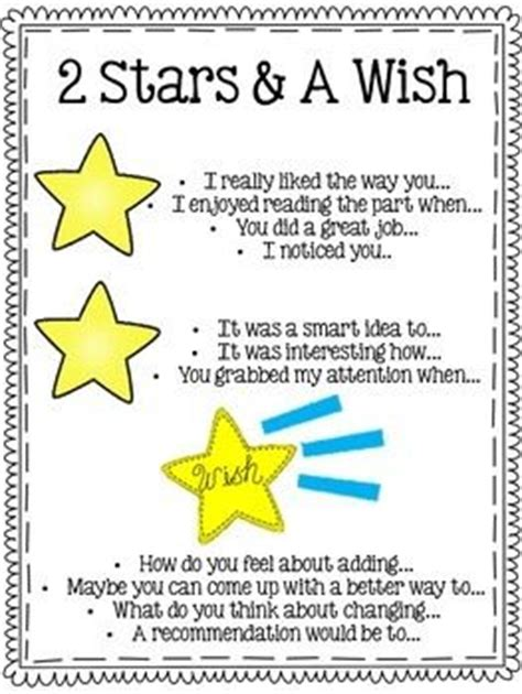 Three Good Things Template by Two Stars And A Wish Anchor Chart Activities Student
