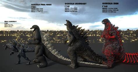Watch Godzilla Grow In Size Evolution Video That Charts