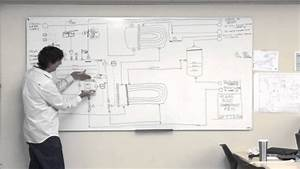 How To Draw A P U0026id  Piping And Instrumentation Diagram