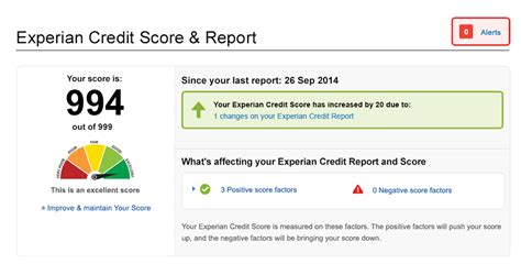 experian credit bureau supporters worse credit scores than kasich