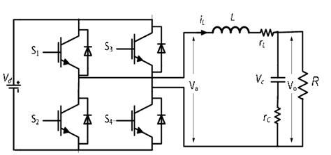 Draw Pv Diagram In Matlab by Bridge Single Phase Inverter Scientific