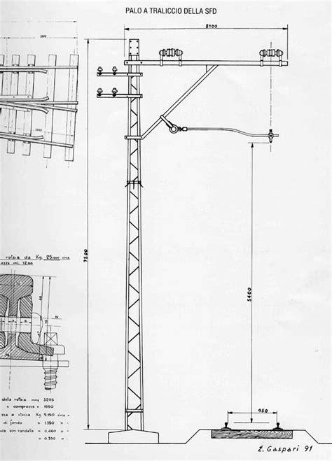 Tralicci Alta Tensione Distanza Di Sicurezza - la ferrovia delle dolomiti pagina 54 trainsimhobby