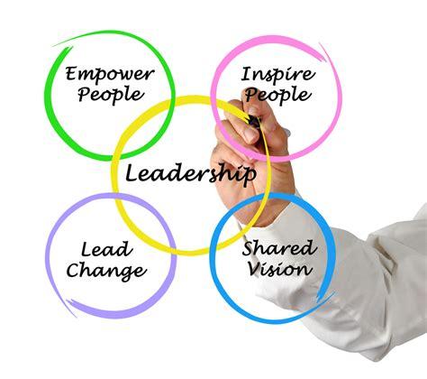 Authentic Leadership 101   Udemy Blog