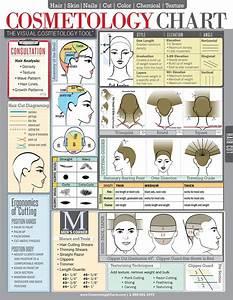 Pin On Cosmetology