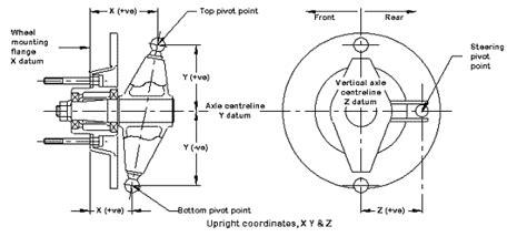 Corvette Brakes Wiring Diagram Images