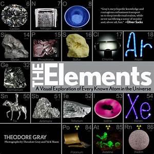 PROFILE: Popular Science's Theo Gray | ScriptPhD