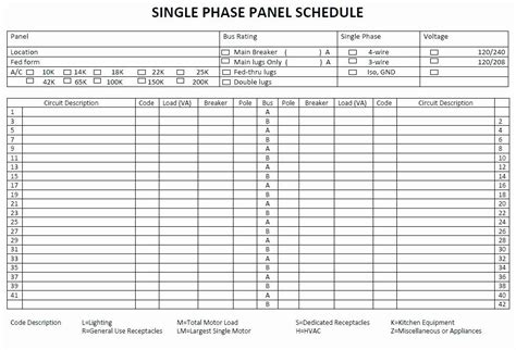 If you open your electrical panel and can't make heads or tails of it, check here are some tips from mr. Electrical Panel Schedule Template Excel Awesome Electrical Panel Circuit Directory Template ...