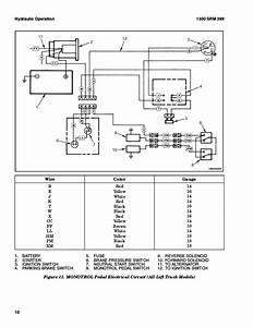 Hyster 50 Forklift Starter Wiring Diagram Xm