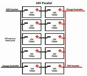 12v 24v Battery Bank Wiring Diagram
