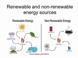 Why Is Geothermal Energy A Renewable Resource - Consumers ...