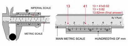 Vernier Read Measurement Scales Diameter External Round
